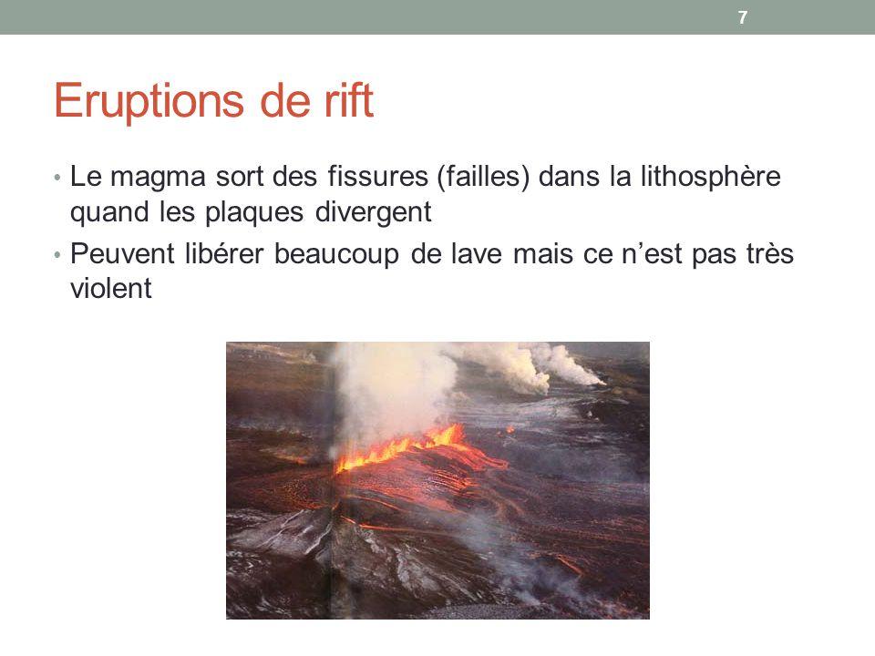 Eruptions de rift Le magma sort des fissures (failles) dans la lithosphère quand les plaques divergent Peuvent libérer beaucoup de lave mais ce nest p