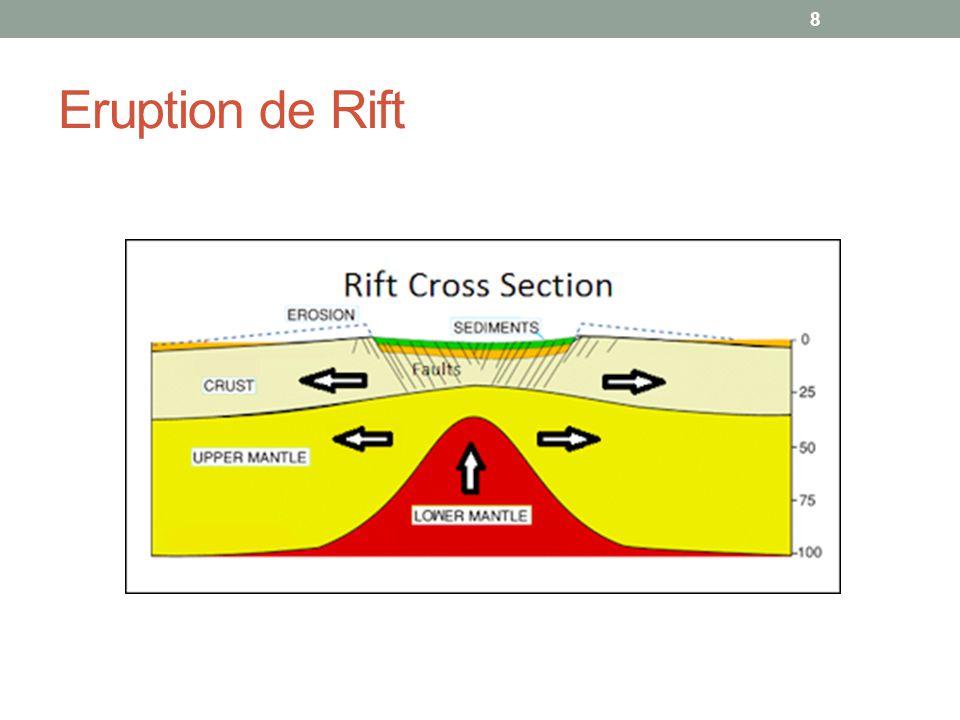 Eruption de Rift 8