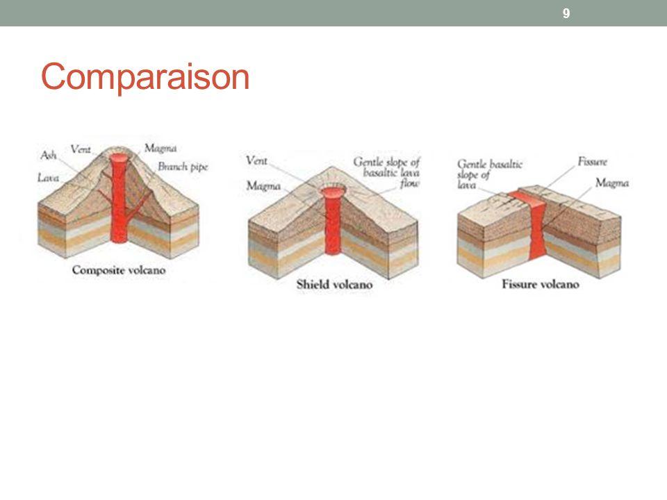 Comparaison 9
