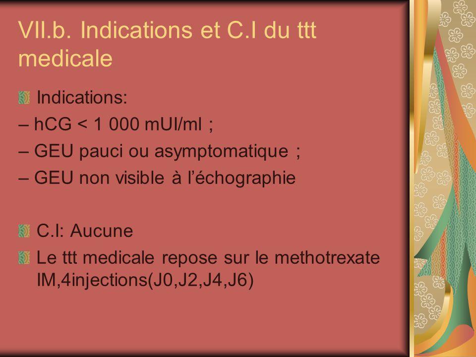 VII.b. Indications et C.I du ttt medicale Indications: – hCG < 1 000 mUI/ml ; – GEU pauci ou asymptomatique ; – GEU non visible à léchographie C.I: Au