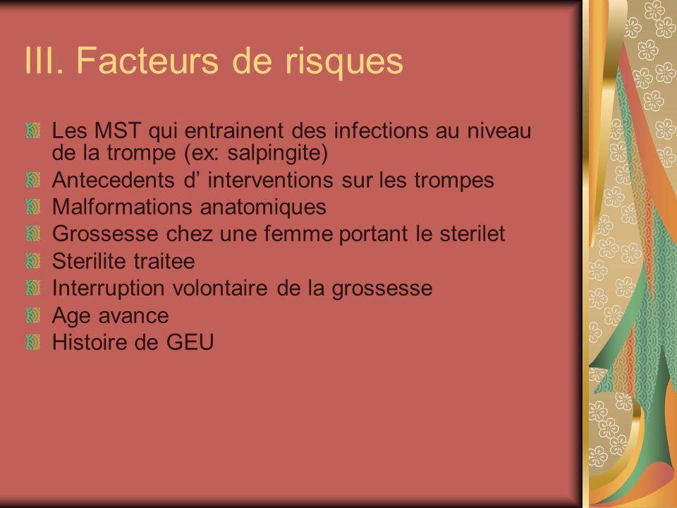 III. Facteurs de risques Les MST qui entrainent des infections au niveau de la trompe (ex: salpingite) Antecedents d interventions sur les trompes Mal