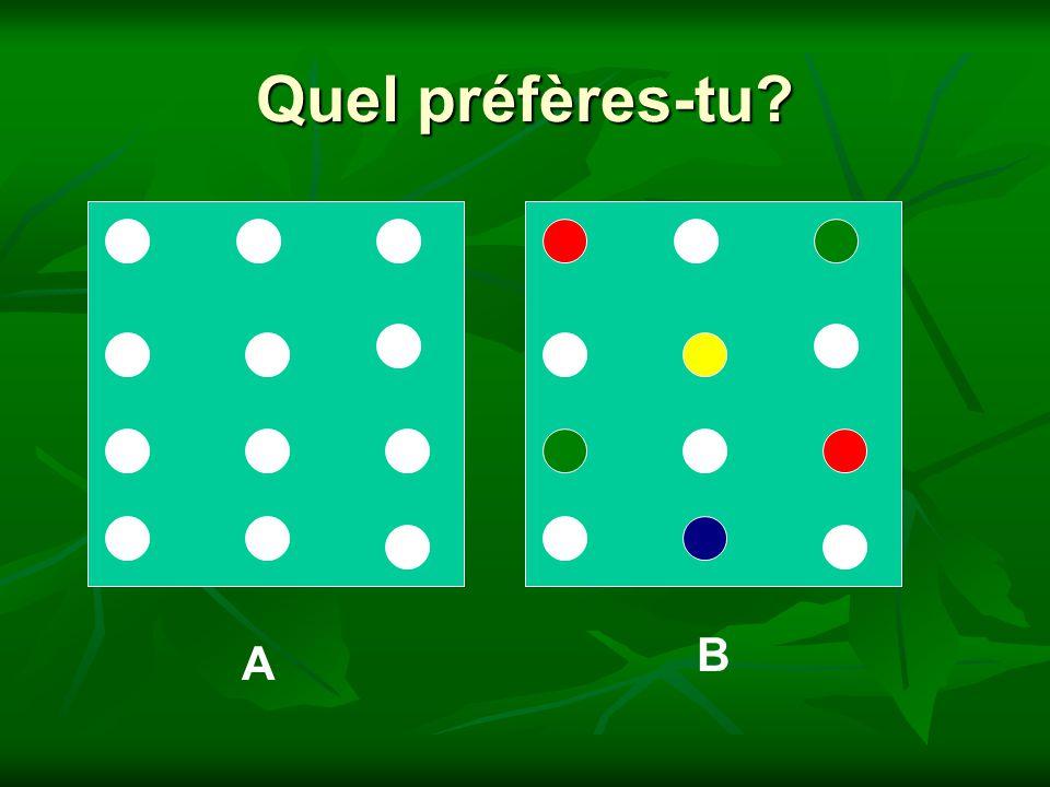 Lequel est plus diverse? A B