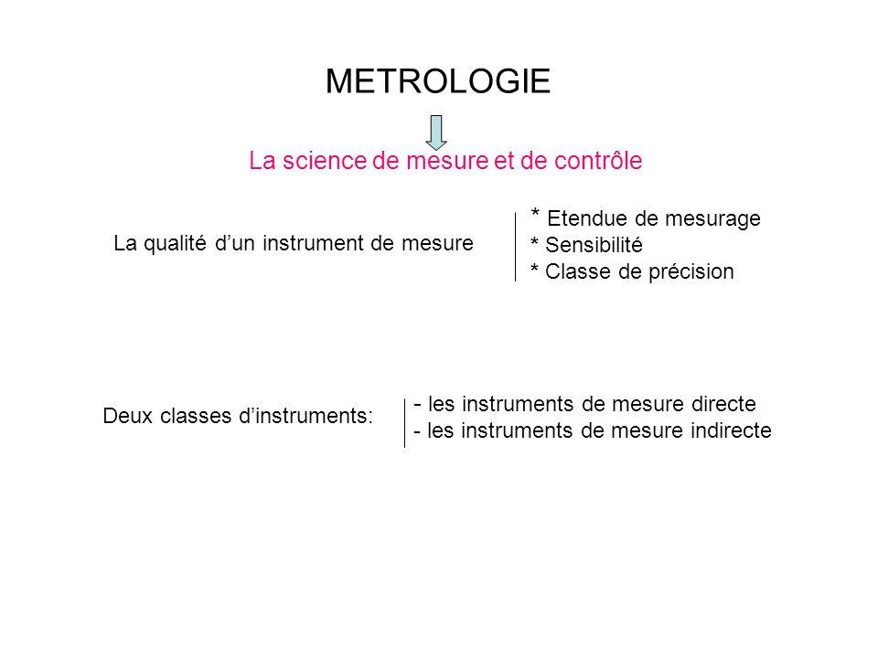 METROLOGIE La science de mesure et de contrôle La qualité dun instrument de mesure * Etendue de mesurage * Sensibilité * Classe de précision Deux clas