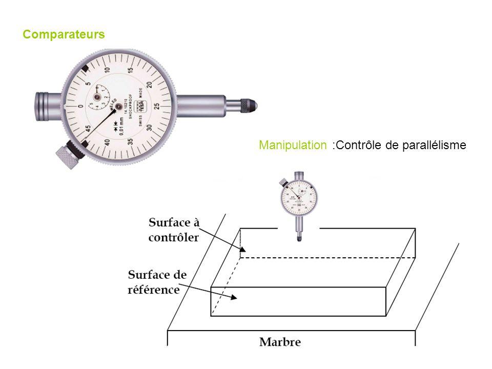 Comparateurs Manipulation :Contrôle de parallélisme