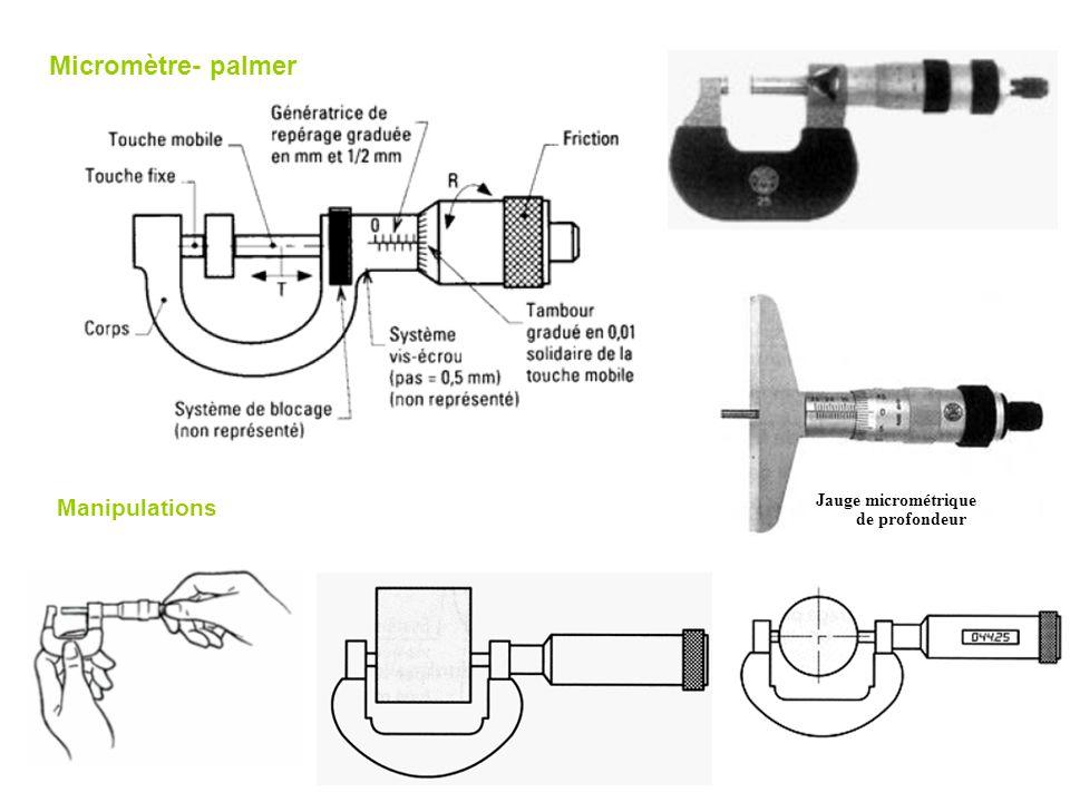 Micromètre- palmer Manipulations Jauge micrométrique de profondeur