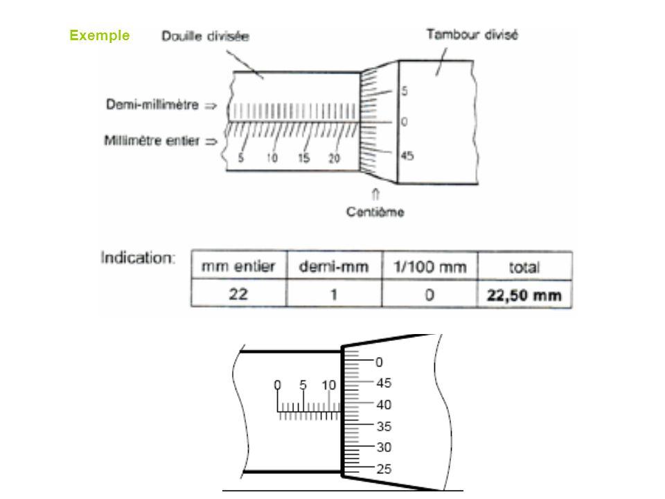 Comparateur à cadran Manipulations