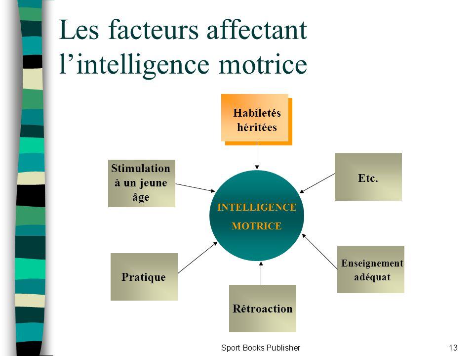 Sport Books Publisher13 Les facteurs affectant lintelligence motrice Stimulation à un jeune âge Habiletés héritées Enseignement adéquat Rétroaction Pr