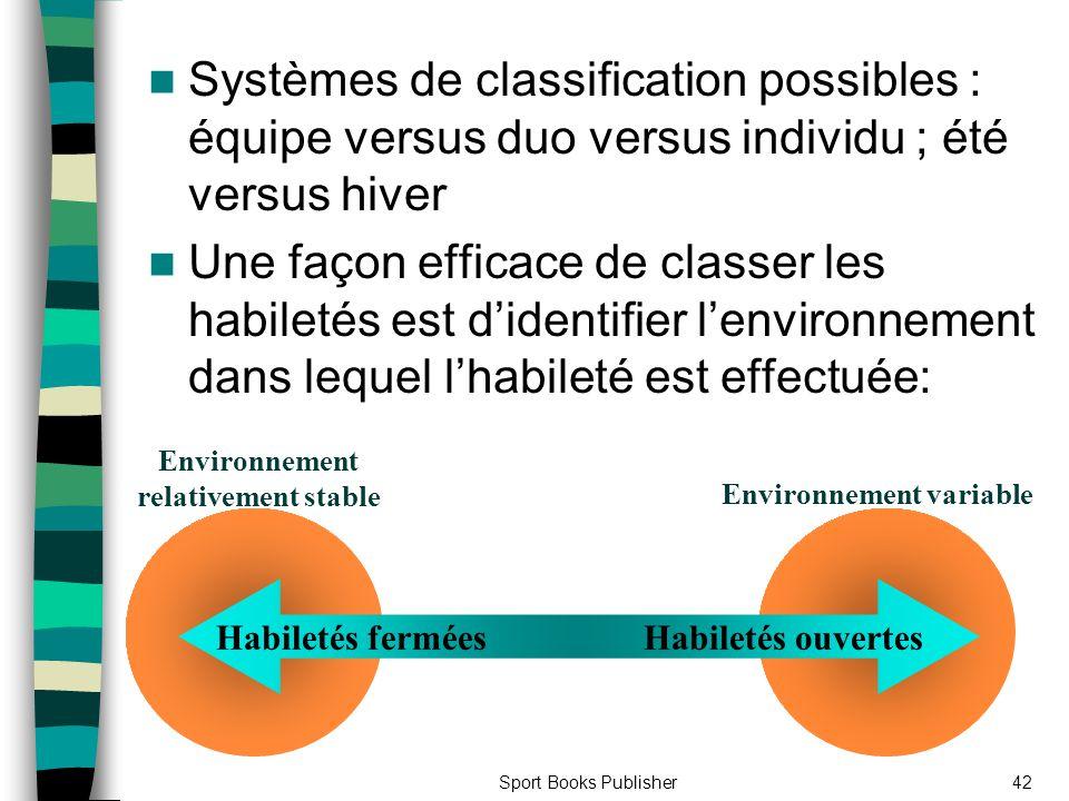 Sport Books Publisher42 Systèmes de classification possibles : équipe versus duo versus individu ; été versus hiver Une façon efficace de classer les