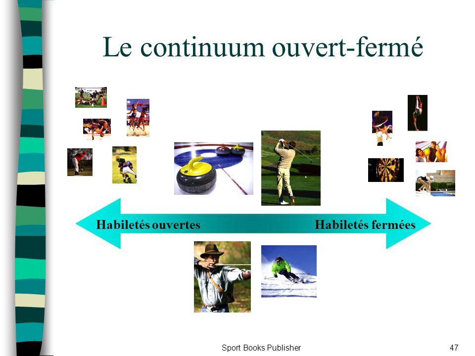 Sport Books Publisher47 Le continuum ouvert-fermé Habiletés ouvertes Habiletés fermées