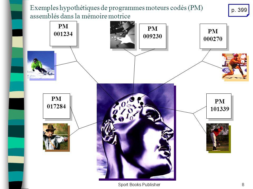Sport Books Publisher8 Exemples hypothétiques de programmes moteurs codés (PM) assemblés dans la mémoire motrice PM 001234 PM 017284 PM 101339 PM 0002