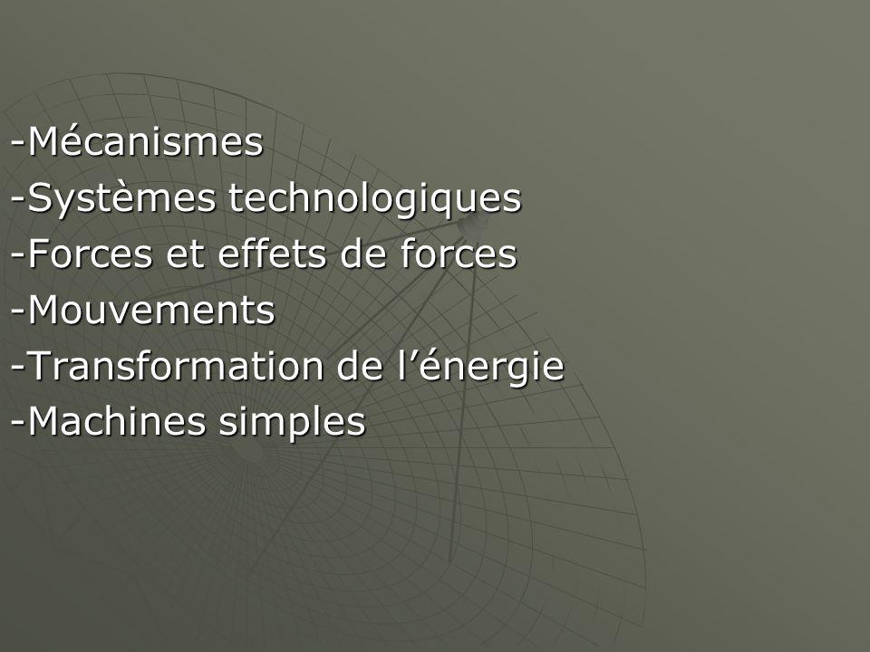 -Mécanismes -Systèmes technologiques -Forces et effets de forces -Mouvements -Transformation de lénergie -Machines simples