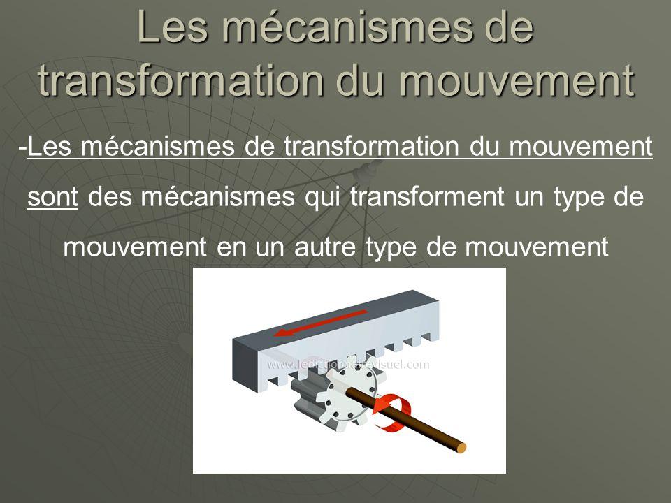 Les mécanismes de transformation du mouvement -Les mécanismes de transformation du mouvement sont des mécanismes qui transforment un type de mouvement en un autre type de mouvement