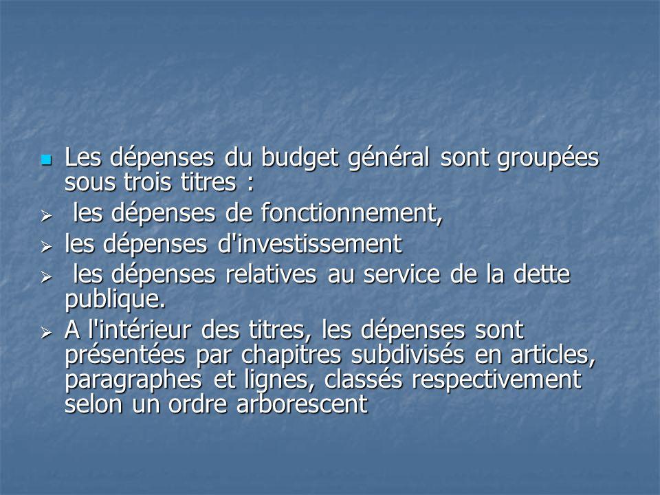 Les dépenses du budget général sont groupées sous trois titres : Les dépenses du budget général sont groupées sous trois titres : les dépenses de fonc