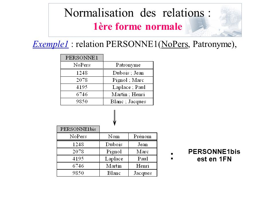 Normalisation des relations : 1ère forme normale Exemple1 : relation PERSONNE1(NoPers, Patronyme), PERSONNE1bis est en 1FN :