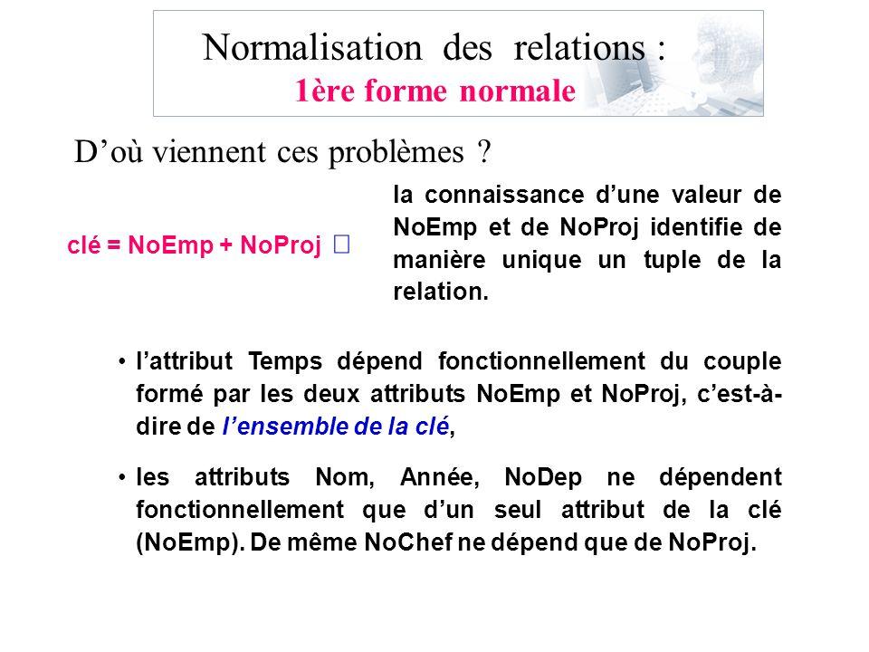 Normalisation des relations : 1ère forme normale Doù viennent ces problèmes ? la connaissance dune valeur de NoEmp et de NoProj identifie de manière u