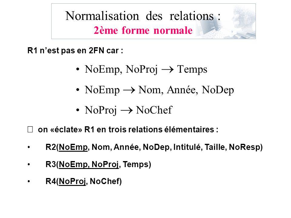 Normalisation des relations : 2ème forme normale NoEmp, NoProj Temps NoEmp Nom, Année, NoDep NoProj NoChef on «éclate» R1 en trois relations élémentai