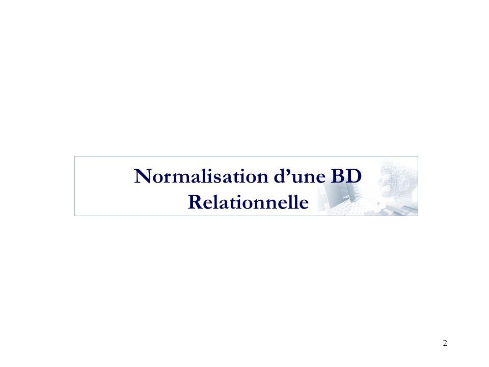 Normalisation des relations : 3ème forme normale Cela donne les tableaux suivants : On obtient finalement les quatre relations en 3FN suivantes : ·R3(NoEmp, NoProj, Temps)i.e.