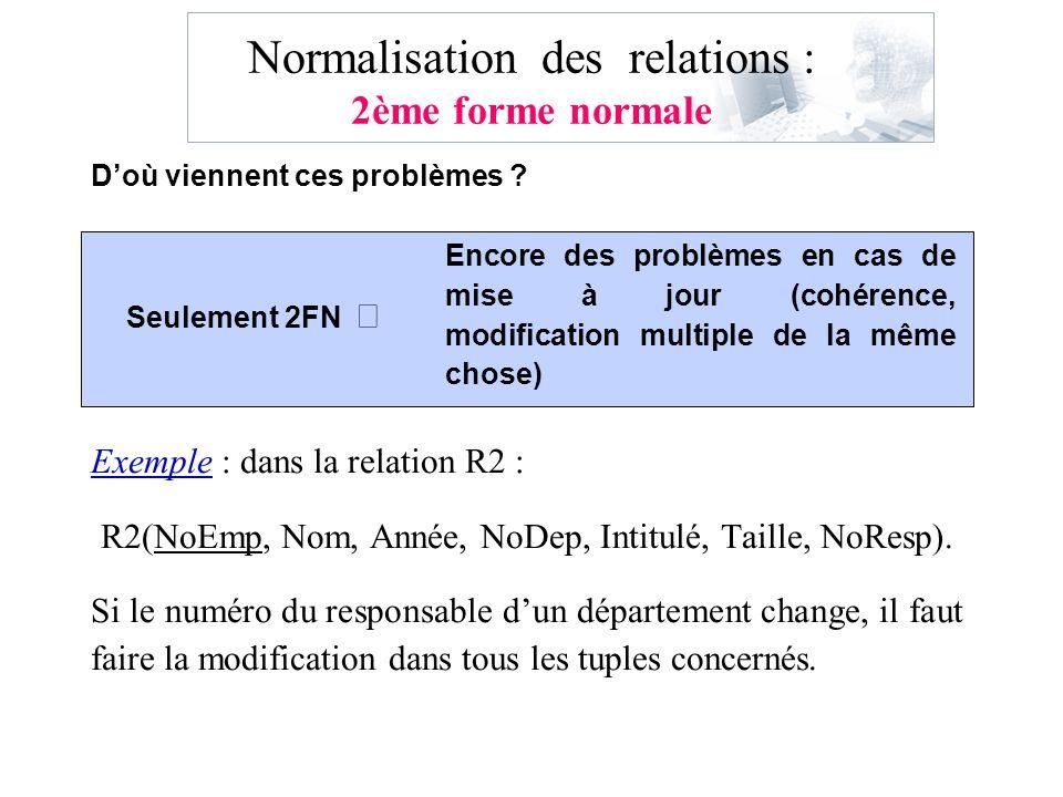 Normalisation des relations : 2ème forme normale Exemple : dans la relation R2 : R2(NoEmp, Nom, Année, NoDep, Intitulé, Taille, NoResp). Si le numéro