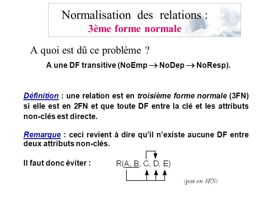 Normalisation des relations : 3ème forme normale A quoi est dû ce problème ? A une DF transitive (NoEmp NoDep NoResp). Définition : une relation est e