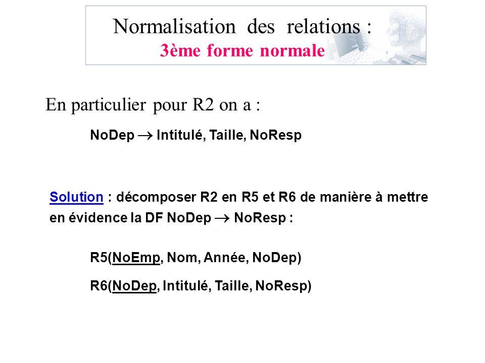 Normalisation des relations : 3ème forme normale En particulier pour R2 on a : NoDep Intitulé, Taille, NoResp Solution : décomposer R2 en R5 et R6 de