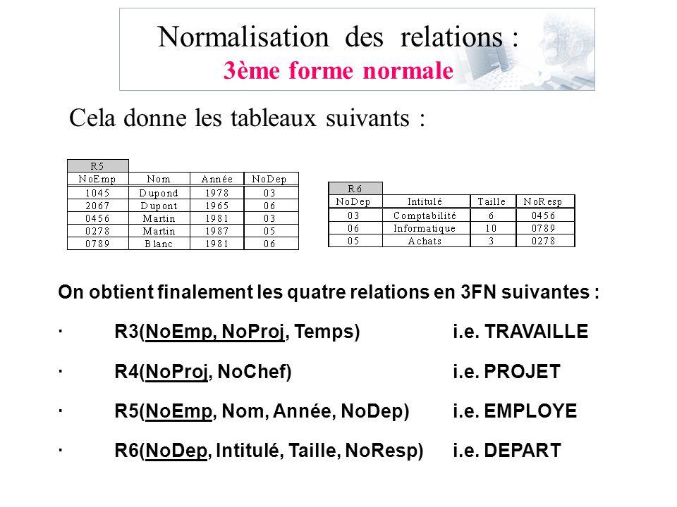Normalisation des relations : 3ème forme normale Cela donne les tableaux suivants : On obtient finalement les quatre relations en 3FN suivantes : ·R3(