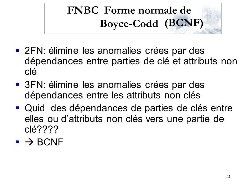 24 FNBC Forme normale de Boyce-Codd 2FN: élimine les anomalies crées par des dépendances entre parties de clé et attributs non clé 3FN: élimine les an