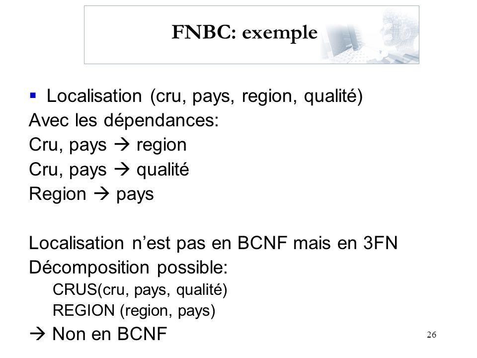 26 FNBC: exemple Localisation (cru, pays, region, qualité) Avec les dépendances: Cru, pays region Cru, pays qualité Region pays Localisation nest pas