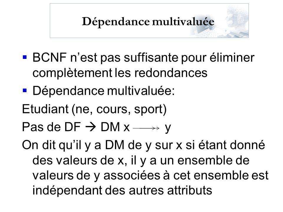 Dépendance multivaluée BCNF nest pas suffisante pour éliminer complètement les redondances Dépendance multivaluée: Etudiant (ne, cours, sport) Pas de