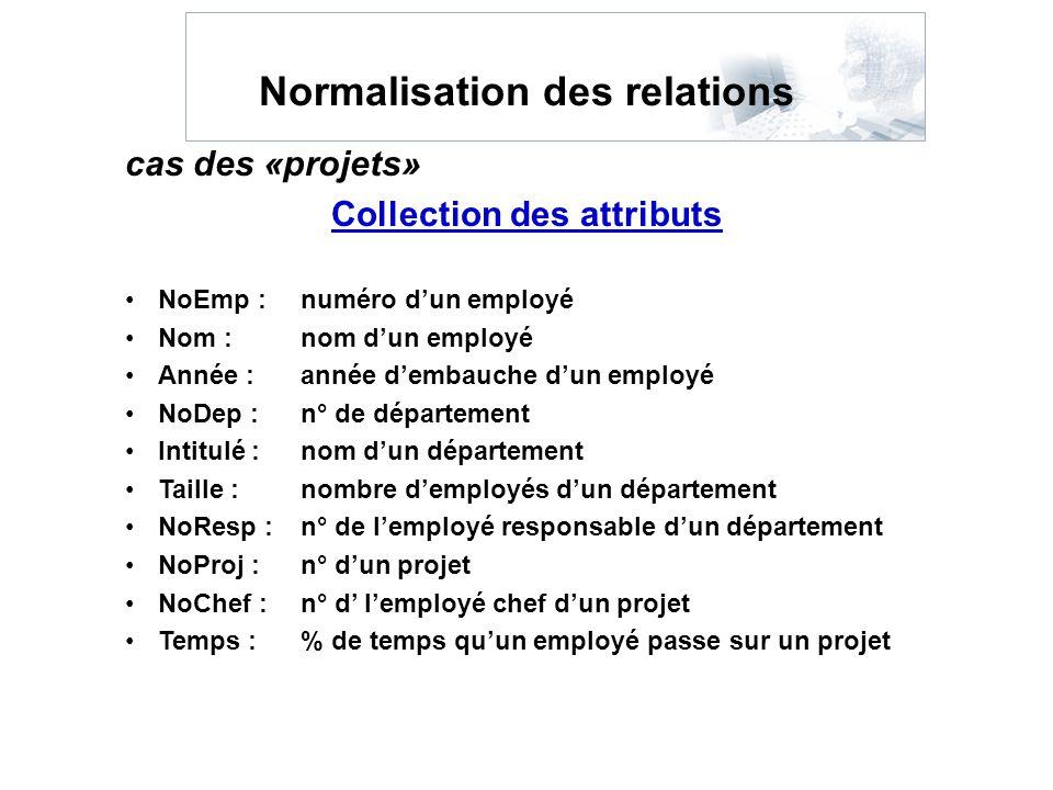 Normalisation des relations cas des «projets» Collection des attributs NoEmp :numéro dun employé Nom :nom dun employé Année :année dembauche dun emplo