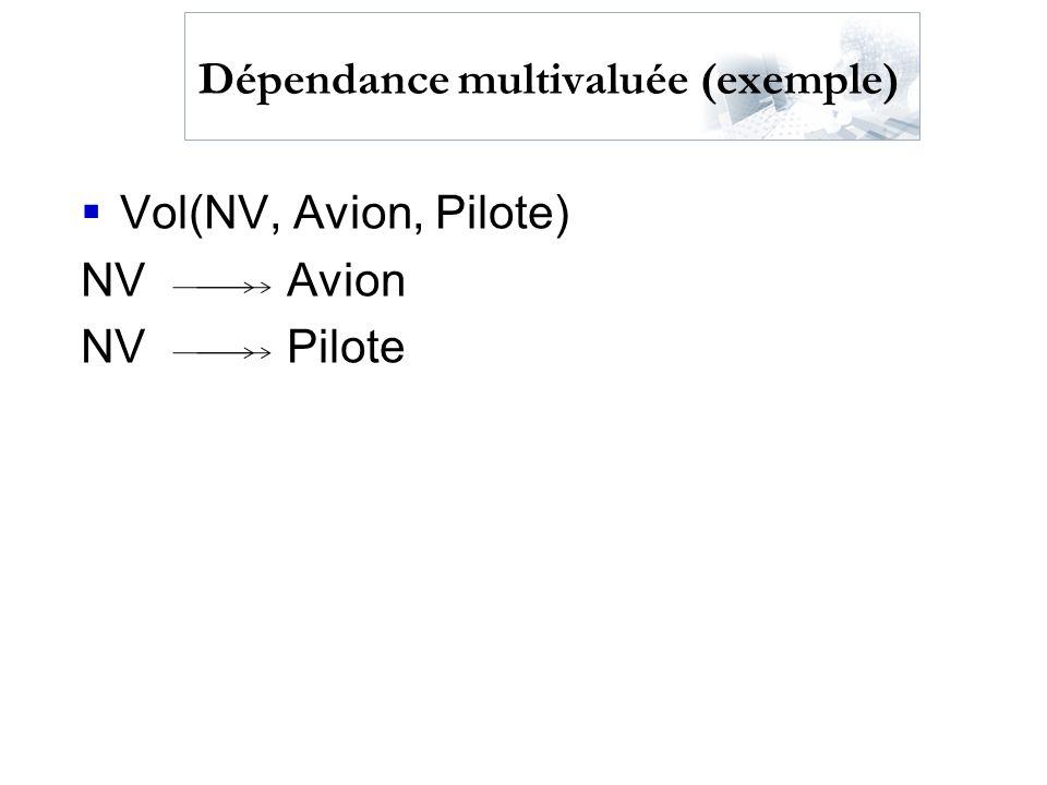 Dépendance multivaluée (exemple) Vol(NV, Avion, Pilote) NV Avion NV Pilote