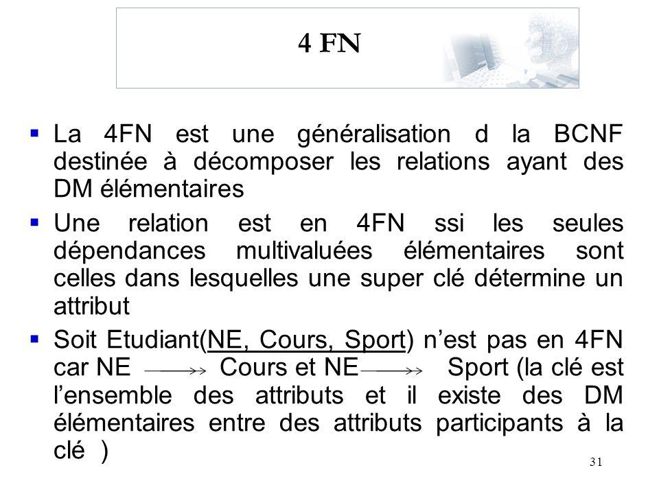 31 4 FN La 4FN est une généralisation d la BCNF destinée à décomposer les relations ayant des DM élémentaires Une relation est en 4FN ssi les seules d