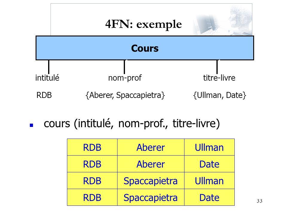 33 RDB 4FN: exemple Cours intitulénom-proftitre-livre n cours (intitulé, nom-prof., titre-livre) RDB{Aberer, Spaccapietra}{Ullman, Date} RDB Ullman Da