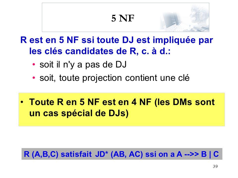 39 5 NF R est en 5 NF ssi toute DJ est impliquée par les clés candidates de R, c. à d.: soit il n'y a pas de DJ soit, toute projection contient une cl