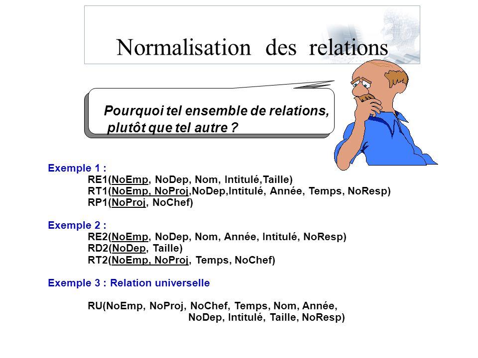 Normalisation des relations Pourquoi tel ensemble de relations, plutôt que tel autre ? Exemple 1 : RE1(NoEmp, NoDep, Nom, Intitulé,Taille) RT1(NoEmp,