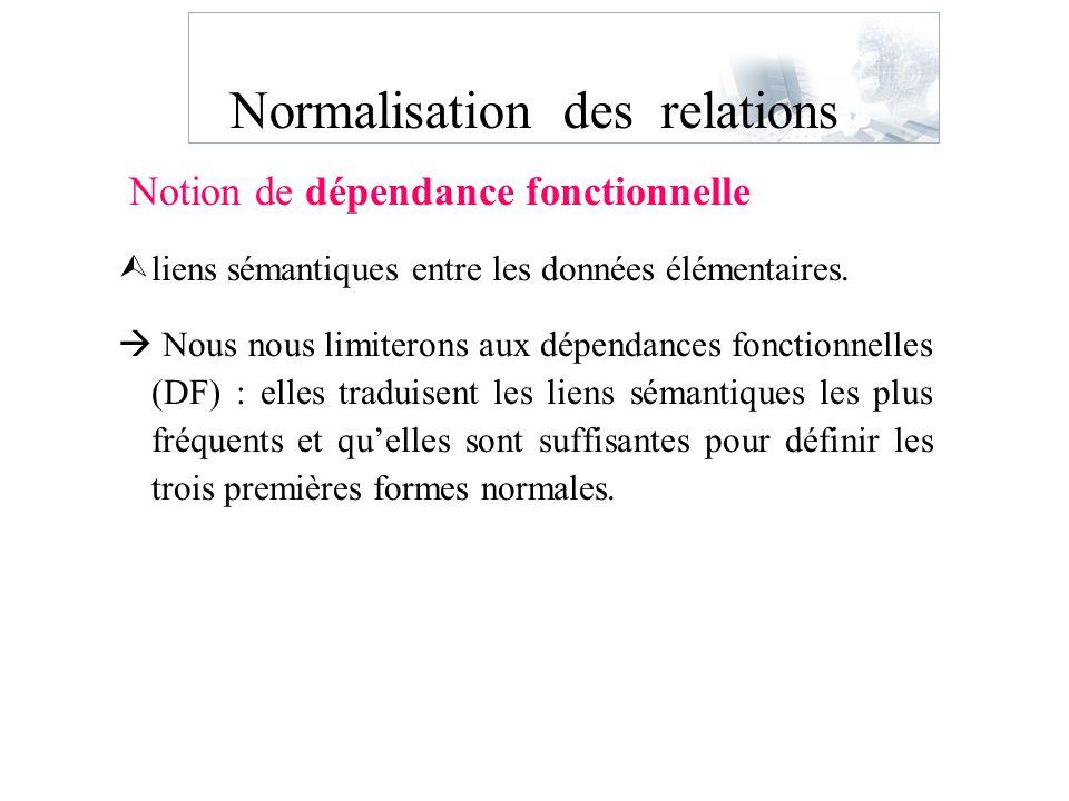 Normalisation des relations : Dépendances fonctionnelles Définition : il existe une dépendance fonctionnelle entre deux groupes dattributs A et B dune relation R si à toute valeur de A on ne peut associer, à tout instant, quune et une seule valeur de B.