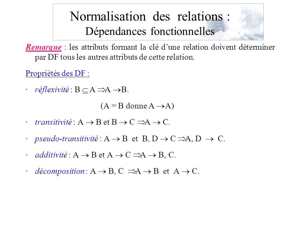 Normalisation des relations : Dépendances fonctionnelles Remarque : les attributs formant la clé dune relation doivent déterminer par DF tous les autr