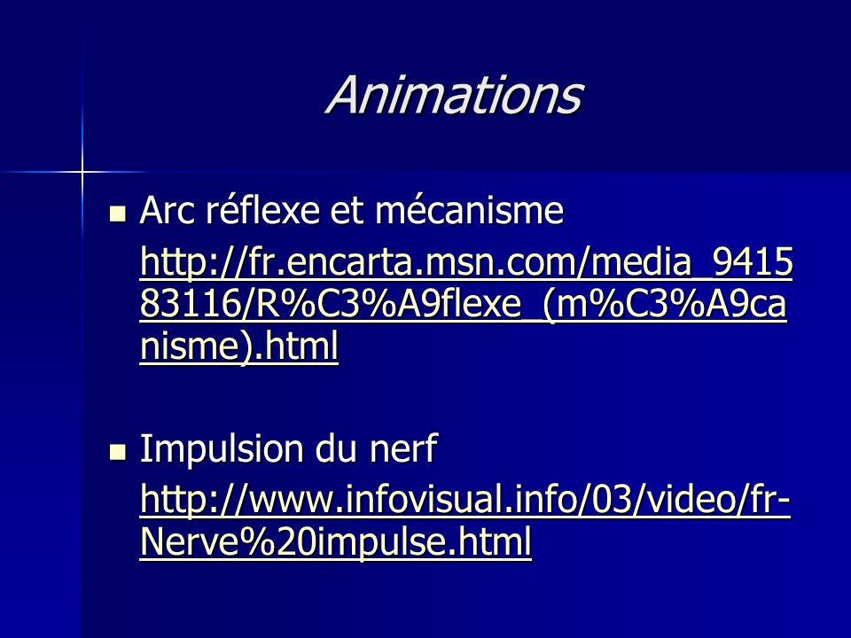 Animations Arc réflexe et mécanisme Arc réflexe et mécanisme http://fr.encarta.msn.com/media_9415 83116/R%C3%A9flexe_(m%C3%A9ca nisme).html http://fr.