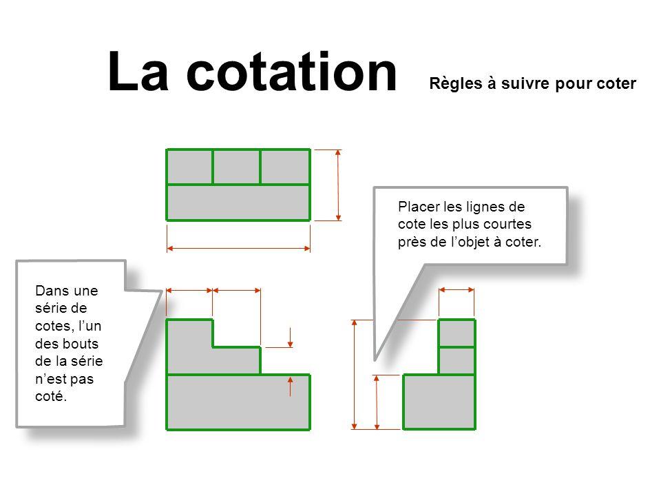 La cotation Règles à suivre pour coter Dans une série de cotes, lun des bouts de la série nest pas coté. Placer les lignes de cote les plus courtes pr