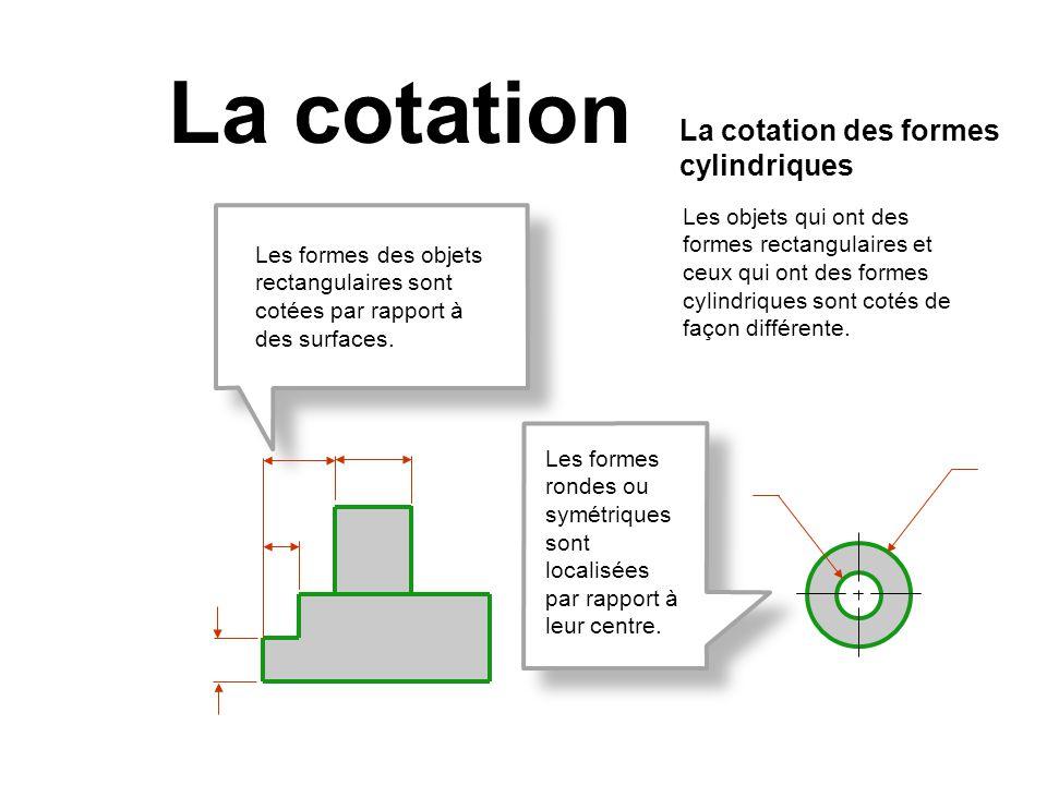 La cotation La cotation des formes cylindriques Les objets qui ont des formes rectangulaires et ceux qui ont des formes cylindriques sont cotés de faç