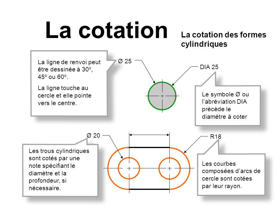 La cotation La cotation des formes cylindriques Ø 25 DIA 25 Ø 20 R18 La ligne de renvoi peut être dessinée à 30º, 45º ou 60º. La ligne touche au cercl