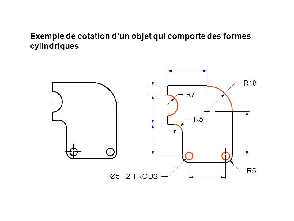 Exemple de cotation dun objet qui comporte des formes cylindriques R18 R7 R5 Ø5 - 2 TROUS R5