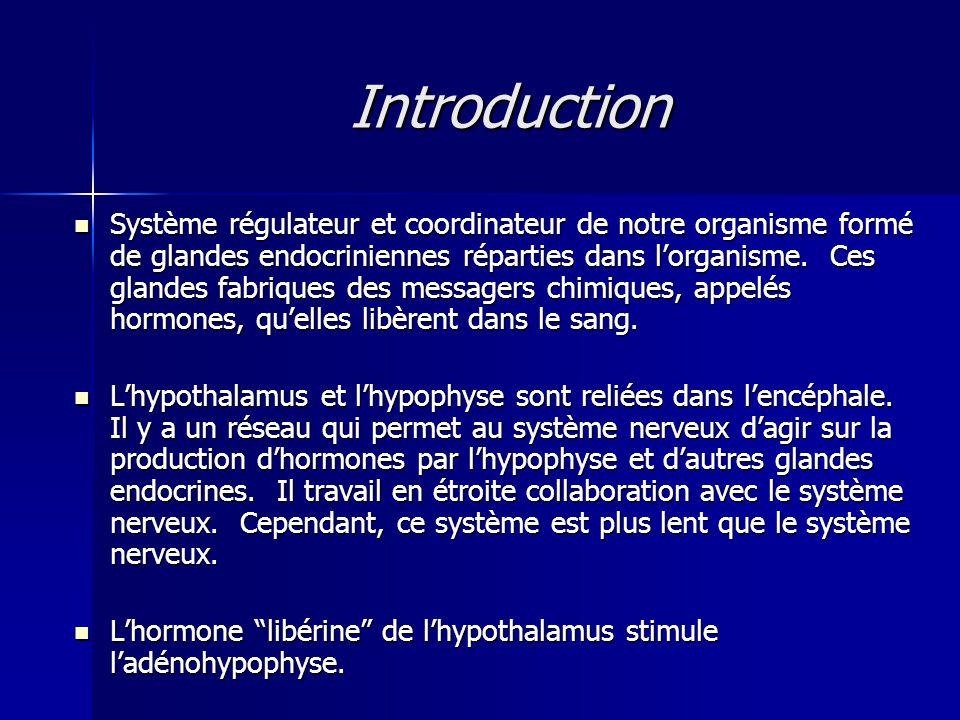 Introduction Système régulateur et coordinateur de notre organisme formé de glandes endocriniennes réparties dans lorganisme. Ces glandes fabriques de