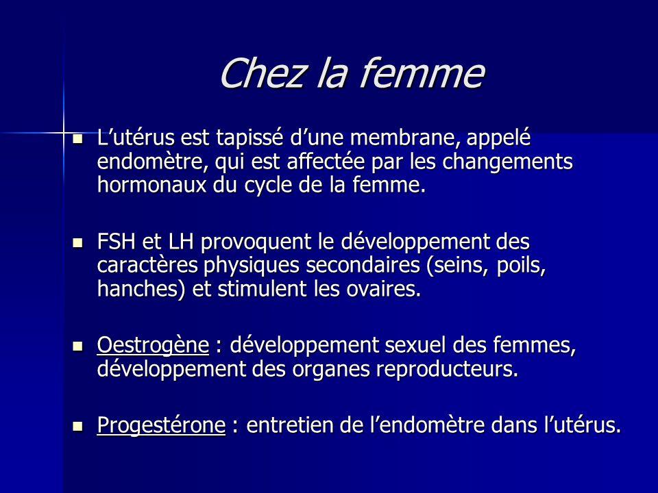 Chez la femme Lutérus est tapissé dune membrane, appelé endomètre, qui est affectée par les changements hormonaux du cycle de la femme. Lutérus est ta