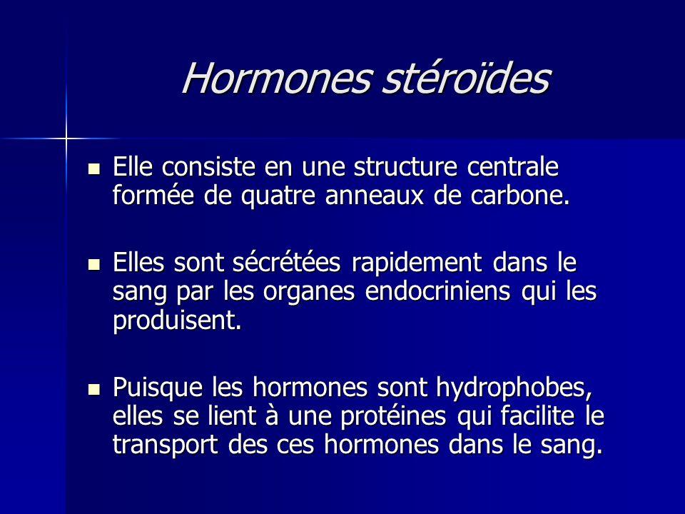 Hormones stéroïdes Elle consiste en une structure centrale formée de quatre anneaux de carbone. Elle consiste en une structure centrale formée de quat