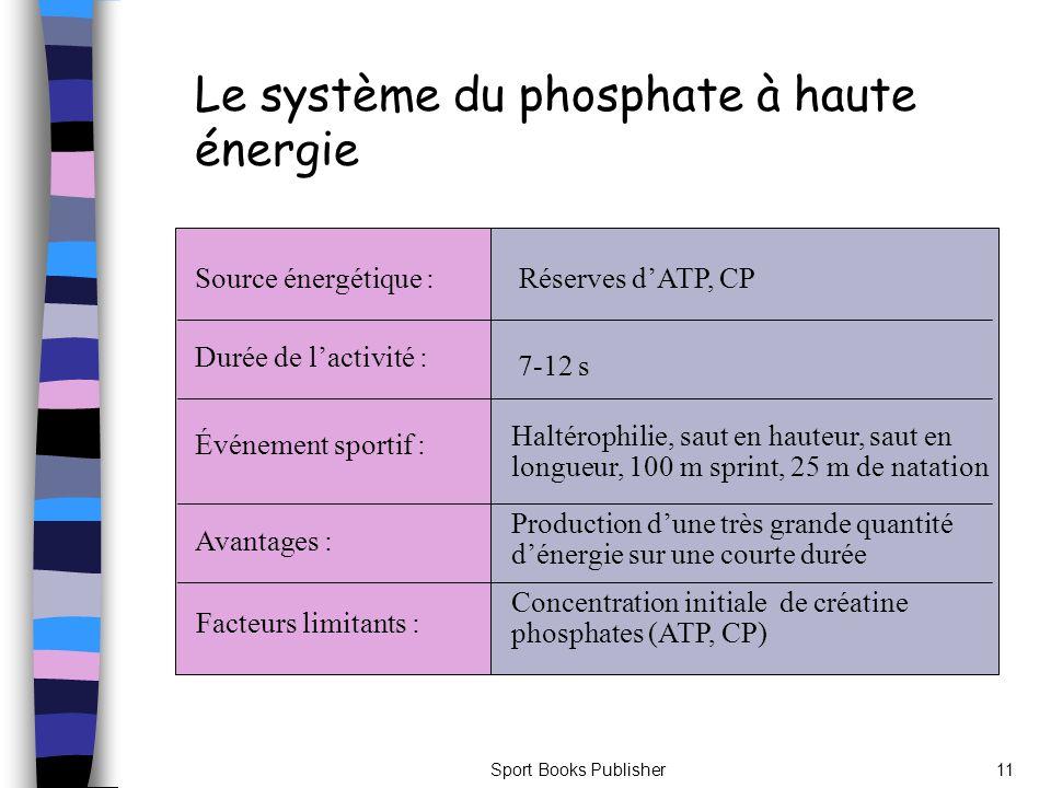 Sport Books Publisher11 Le système du phosphate à haute énergie Source énergétique : Durée de lactivité : Événement sportif : Avantages : Facteurs lim