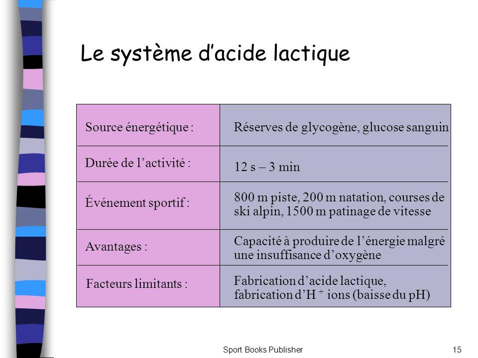 Sport Books Publisher15 Le système dacide lactique Source énergétique : Durée de lactivité : Événement sportif : Avantages : Facteurs limitants : Rése