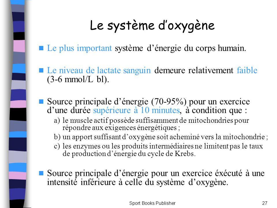 Sport Books Publisher27 Le système doxygène Le plus important système dénergie du corps humain. Le niveau de lactate sanguin demeure relativement faib