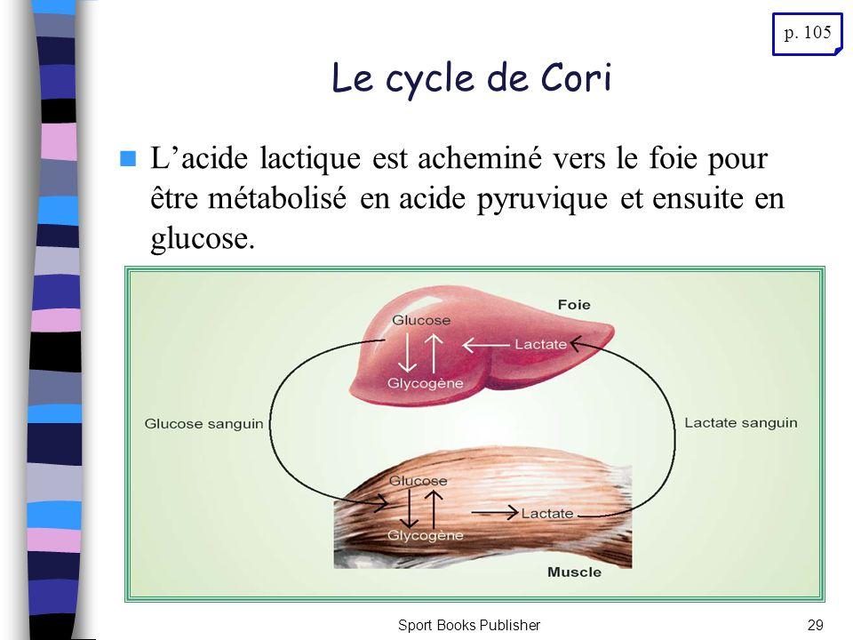 Sport Books Publisher29 Le cycle de Cori Lacide lactique est acheminé vers le foie pour être métabolisé en acide pyruvique et ensuite en glucose. p. 1