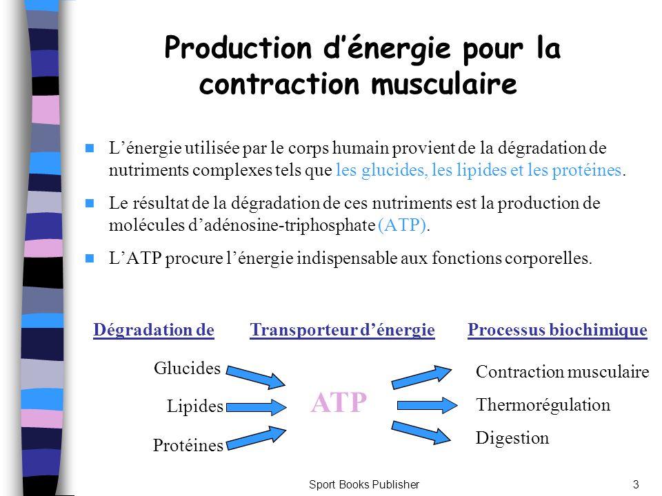Sport Books Publisher3 Production dénergie pour la contraction musculaire Lénergie utilisée par le corps humain provient de la dégradation de nutrimen