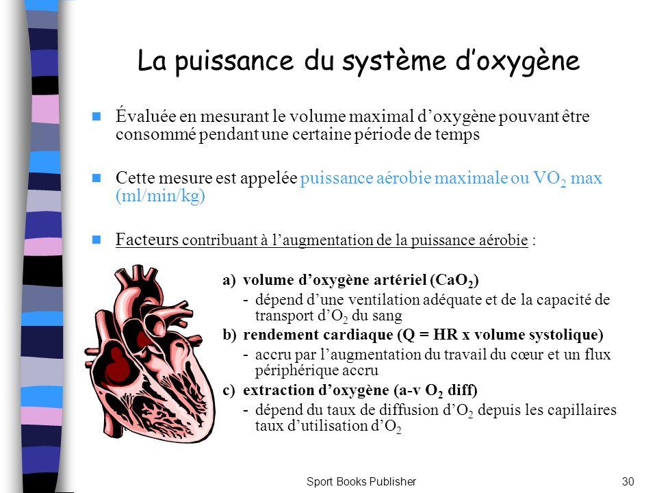 Sport Books Publisher30 La puissance du système doxygène Évaluée en mesurant le volume maximal doxygène pouvant être consommé pendant une certaine pér